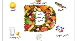 صورة فوائد فيتامين د , تعرف على فيتامين د
