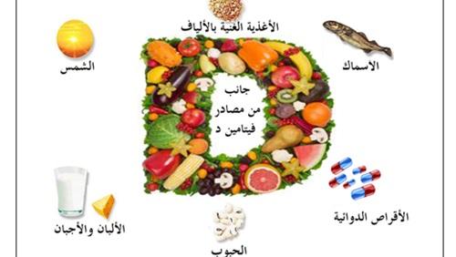 صوره فوائد فيتامين د , تعرف على فيتامين د