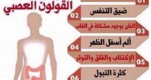 صور اعراض القولون العصبي , الم التهاب القولون