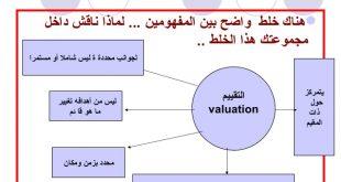 صورة الفرق بين التقويم والتقييم , معنى تقييم و تقويم