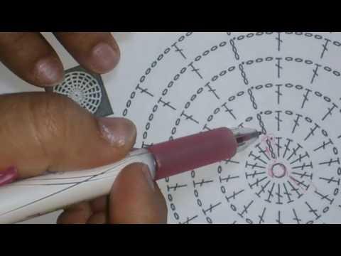 صوره باترون كروشيه , سلسلة تعليم قراءة الباترون