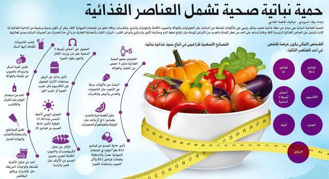 صور حمية غذائية , نظام غذائى للتخلص من الدهون والريجيم