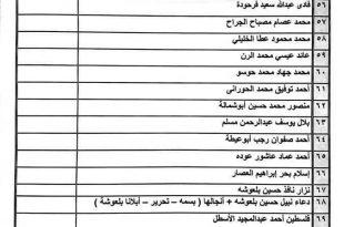 صورة كشف التنسيقات المصرية اليوم , تعرف معنا على كشف التنسيقات المصرية لهذا اليوم