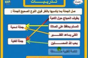صورة جمل فعلية واسمية , امثلة على الجمل الاسمية والجمل الفعلية