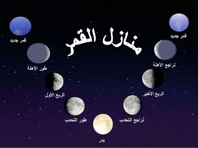 صورة معلومه اول مره اشوفها واسمعها , منازل القمر